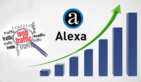 Alexa düşürme