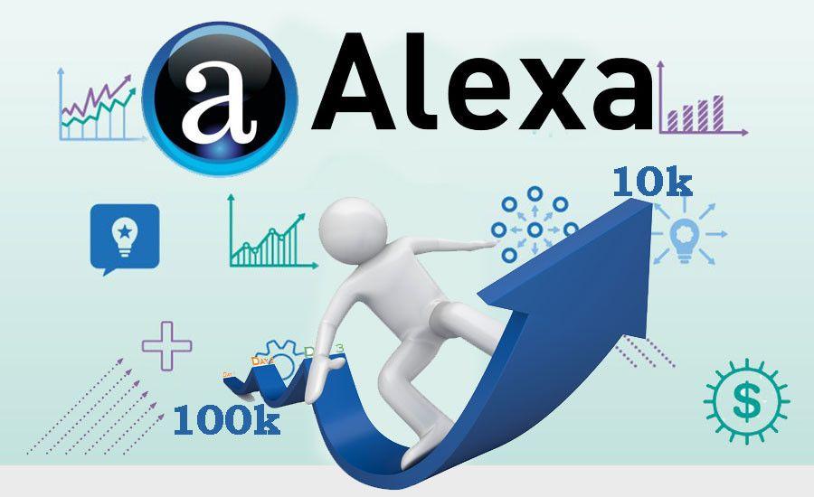 Alexa TR Sıralama Düşürme